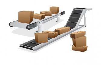 کارگروه مدیریت تولید، تحویل محصولات و خدمات